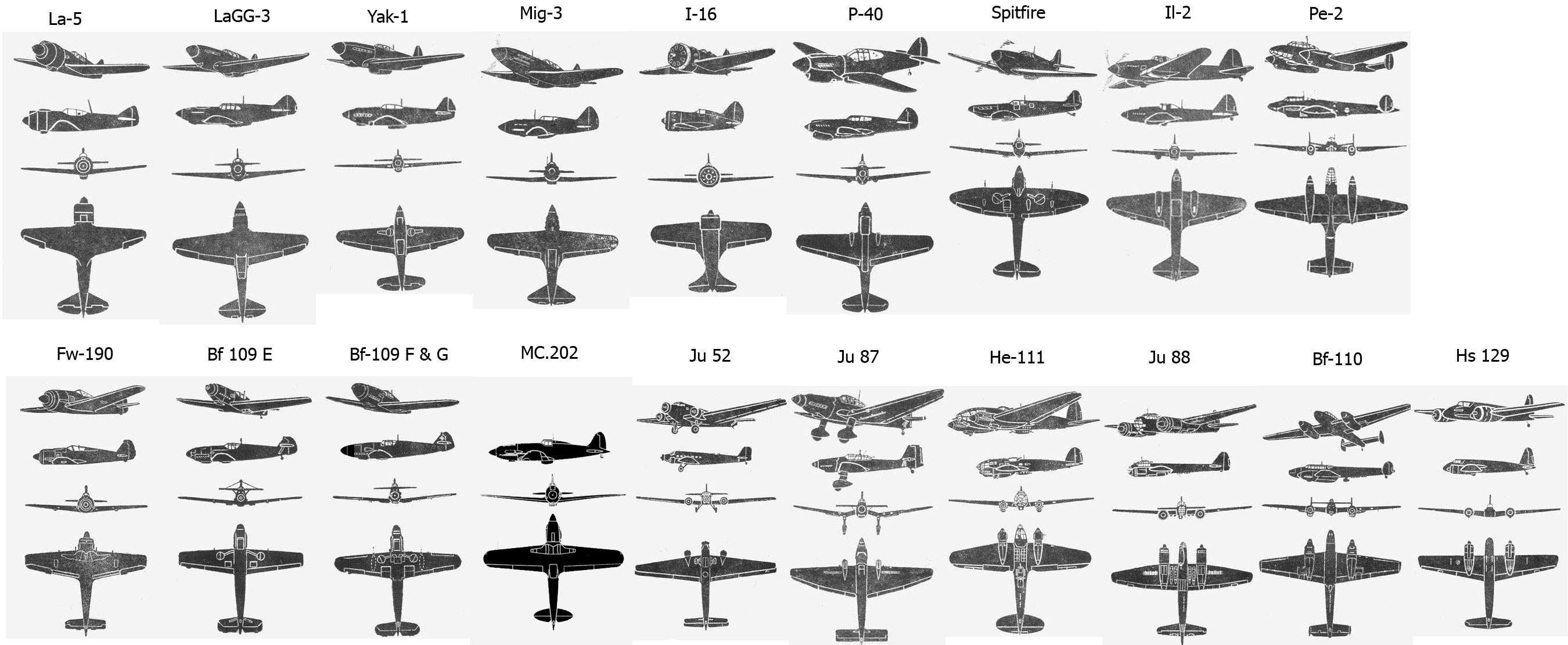 Identification/recognition aircrafts of BoS/BoM/BoK - Manuals, Tutorials,  Guides and Tips - IL-2 Sturmovik Forum