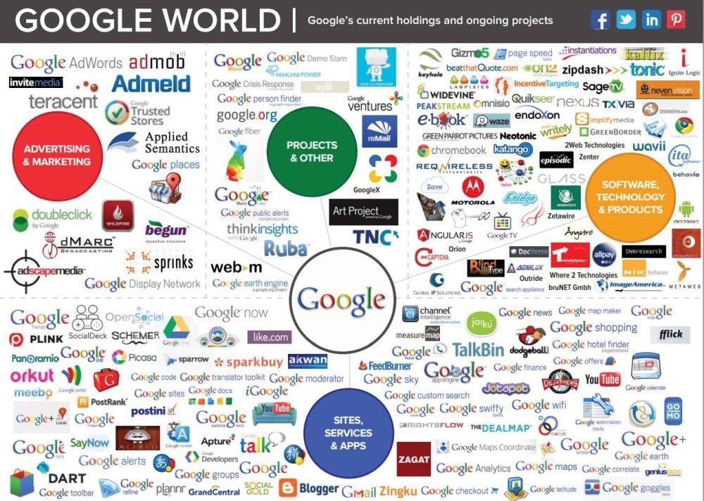 google-empire1