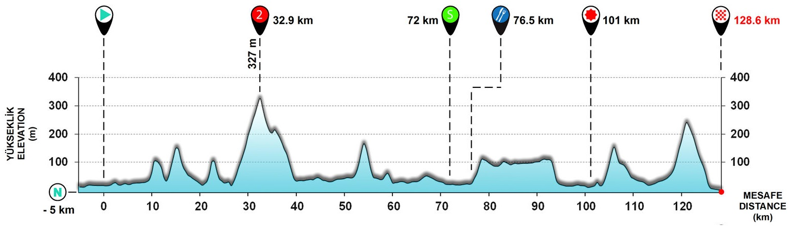 Tour de Turquie - Page 2 171004105042298325