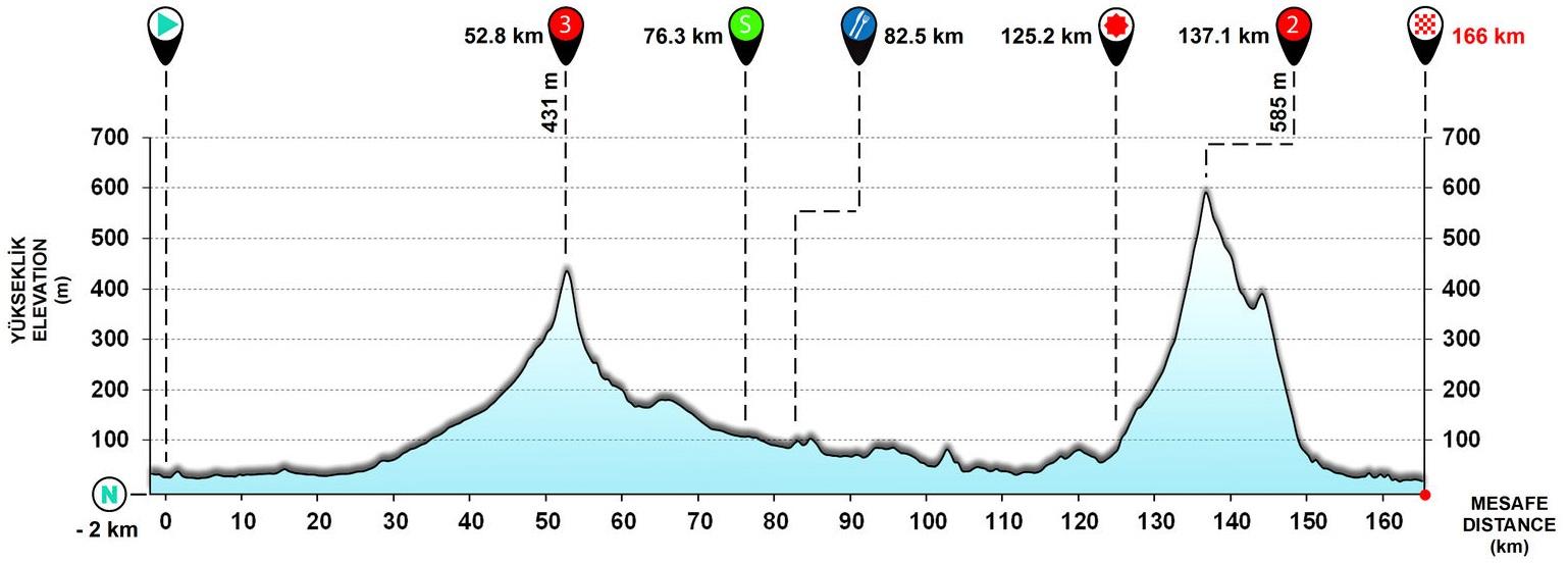 Tour de Turquie - Page 3 171004105046491726