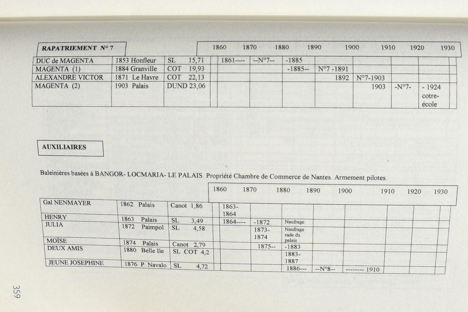 recherche des plans d'un modèle de yacht classique télécommandable inachevé - Page 2 171020025240141447