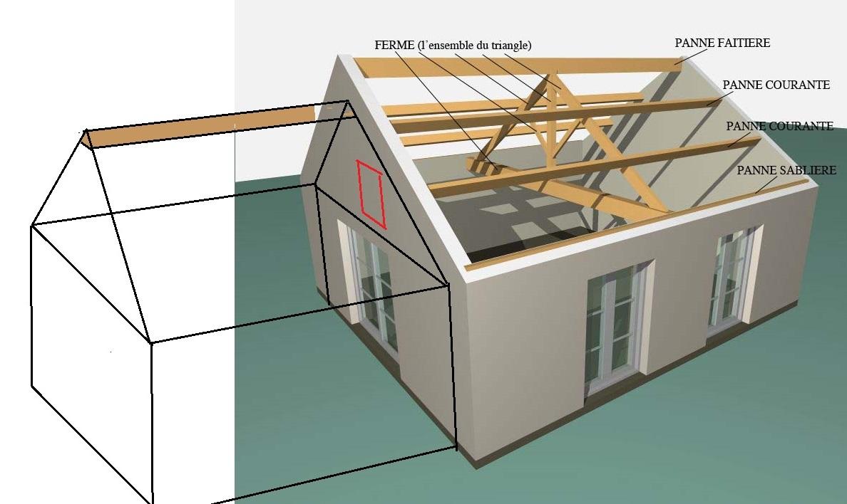 ouverture mur porteur choix linteau. Black Bedroom Furniture Sets. Home Design Ideas