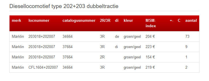 Märklin 37664 - double traction séries 202+203 digital 171121102650222208
