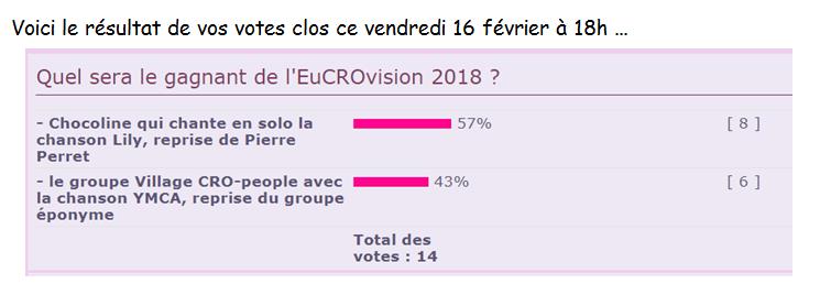 Concours la Cro belle carte de voeux (suivie de l'EuCROvision 2018) - Page 2 180216061420216410