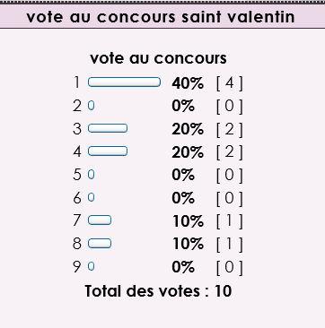 Concours Graphisme 2018 chez Violine, Gigi, Marie 180216082029907630