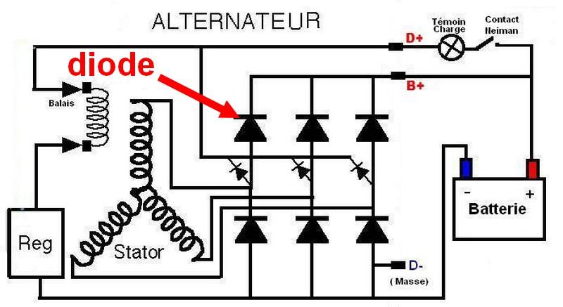Circuit Alternateur