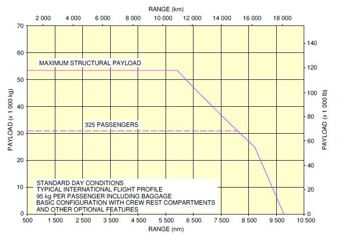 Airbus A350XWB (partie 3) - Page 12 180426061545643730