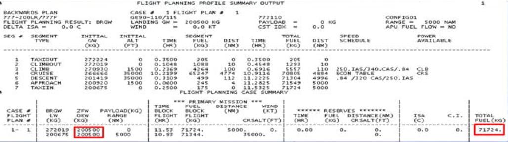 Airbus A350XWB (partie 3) - Page 12 180426061546538366