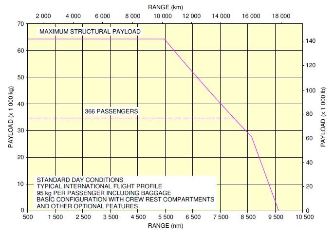 Airbus A350XWB (partie 3) - Page 12 180426061546991731