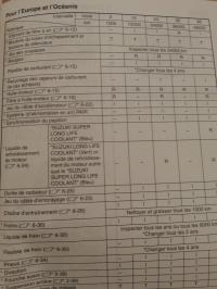 Fiche programme d'entretien periodique Mini_180527102737572998