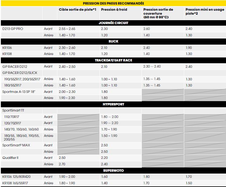 Dunlop D212 GP racer 180607054541506806