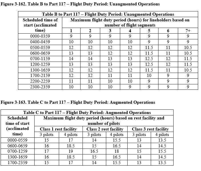 Temps de vol PNC / PNT 180608042734940696