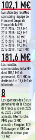 Sponsoring-1-EDF-16-5