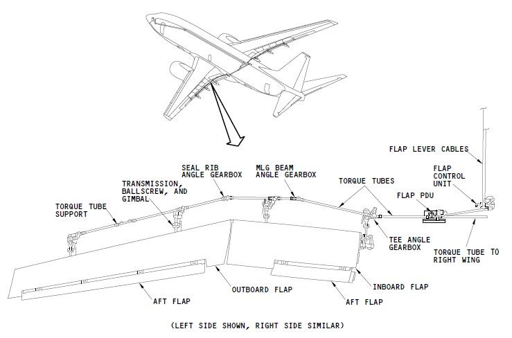 CU 972 B 737- 201,  au décollage de La Habana.  - Page 2 180625031449439423