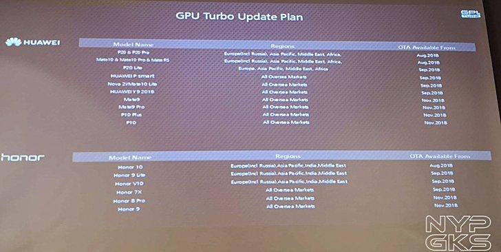 MAJ GPU Turbo