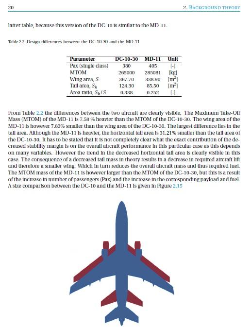 md 11 dc 10 surfaces comparaison