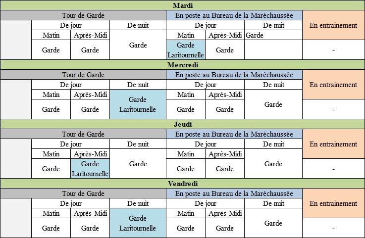 Re: [RP] Plannings des Tours de Gardes de la Ville de Bourges 180710012126685731