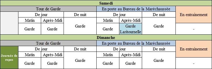 Re: [RP] Plannings des Tours de Gardes de la Ville de Bourges 180710012126949096