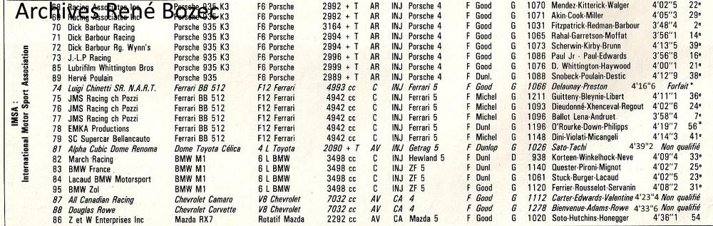 lm80-tableau2LAutomobile