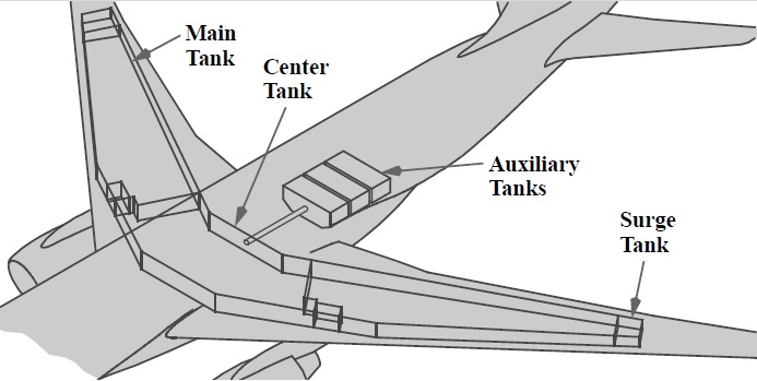 -A321 XLR, rapidos, face au potentiel NMA 797-6 - Page 2 180720042502618743