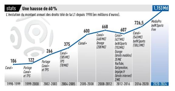 Les brèves du PIF... - Page 54 180728062626202911