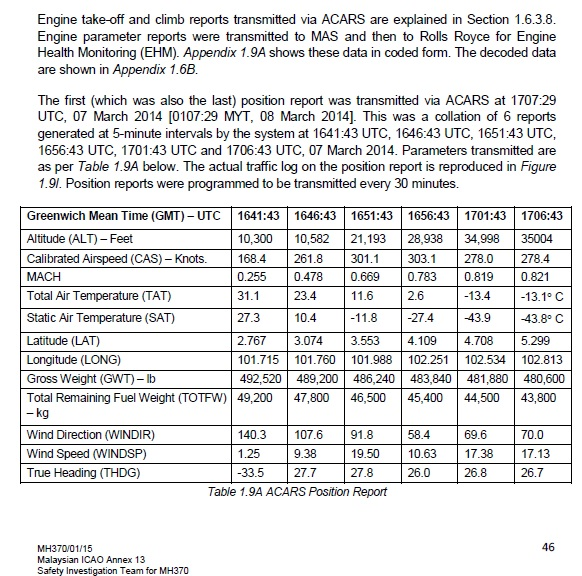 Malaysia Airlines Boeing 777-200ER Vol MH-370 immatriculé 9M-MRO porté disparu - Page 33 180803023053722524