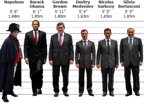 taille hommes politiques