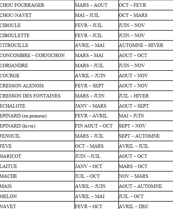 2 calendrier