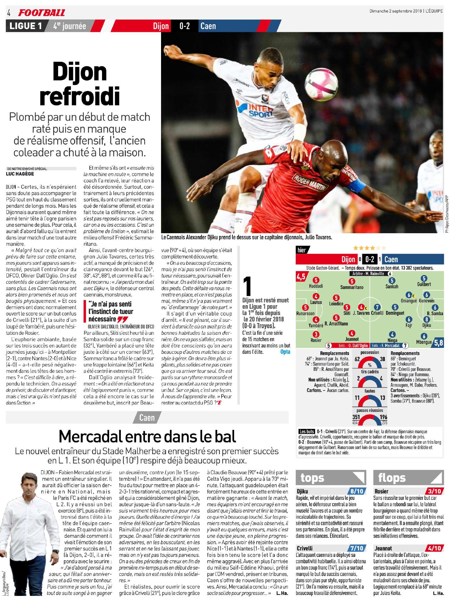 [4e journée de L1] Dijon FCO 0-2 SM Caen  180902095746746599