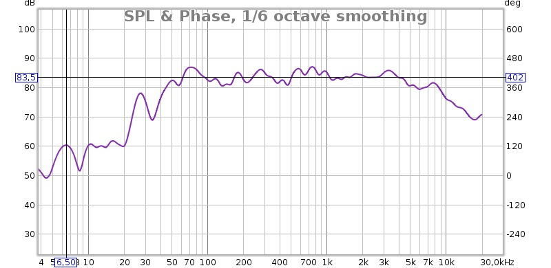 FullSpeaker-Left-1m + LowShelf