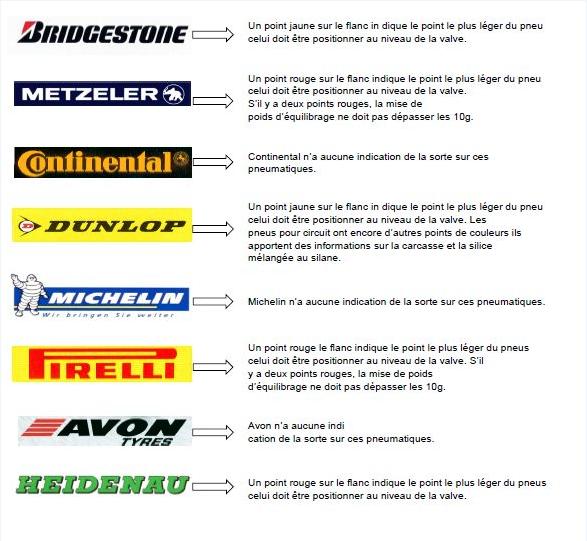 Equilibrage pneu  180912100826272476