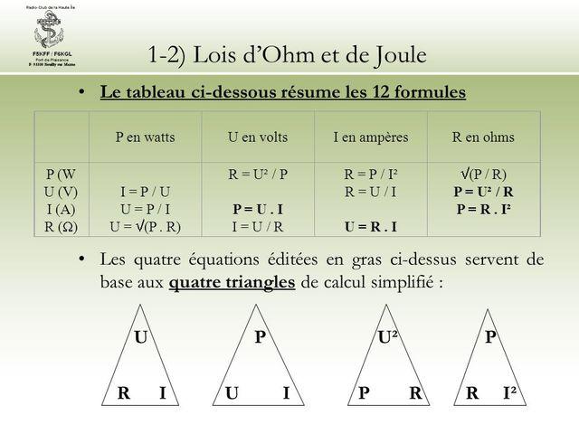 1-2)+Lois+d?Ohm+et+de+Joule