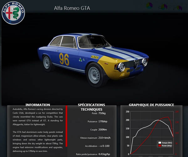 Fiche technique Alfa GTA
