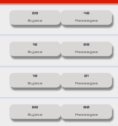 [AWESOMEBB] Encadrer les statistiques de forums (Nb de sujets, Nb de messages) 180924093747221593