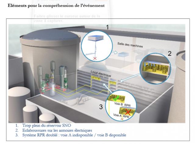 Greenpeace sur Seine et la France du nucléaire - Page 7 180927100835123606