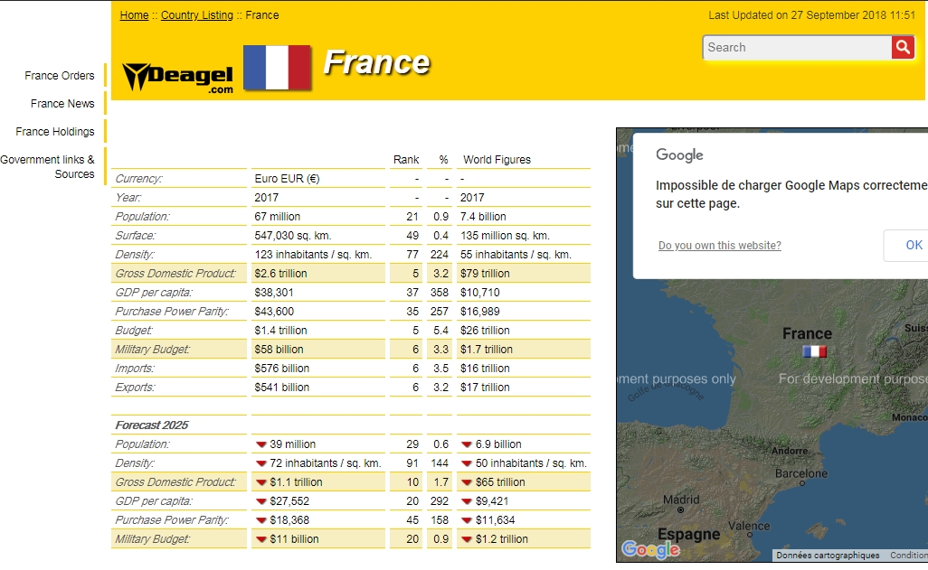 Demog France
