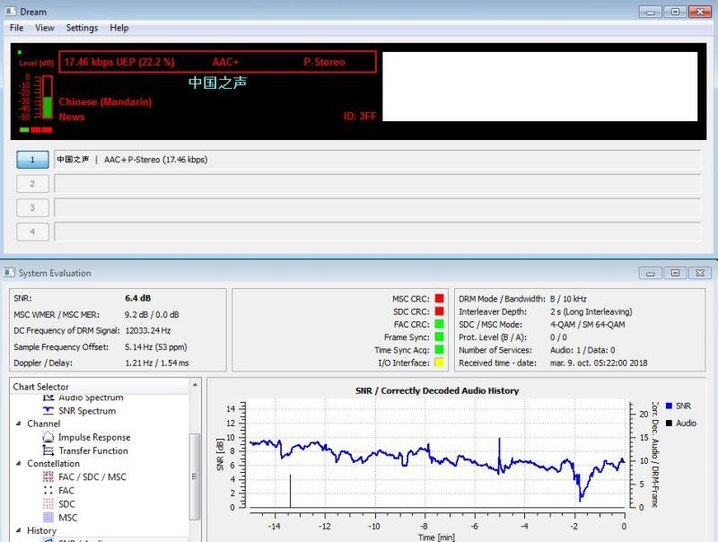 DRM CNR 8.10.18 6030 21H22 r