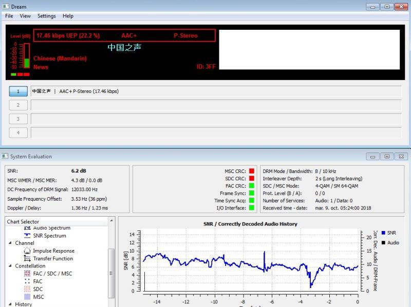 DRM CNR 8.10.18 6030 21H24 r