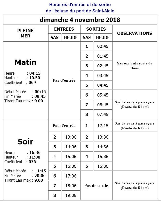 Port de Saint-Malo, cité corsaire !! - Page 24 181101113312740533