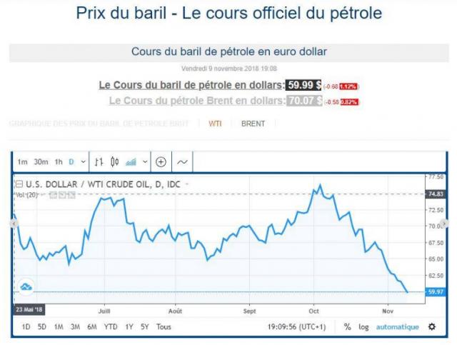 Blocage de la France le 17 Novembre contre le prix des carburants - Page 6 181111015716574614