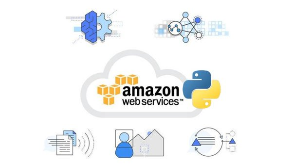Learn AWS with Python-P2P