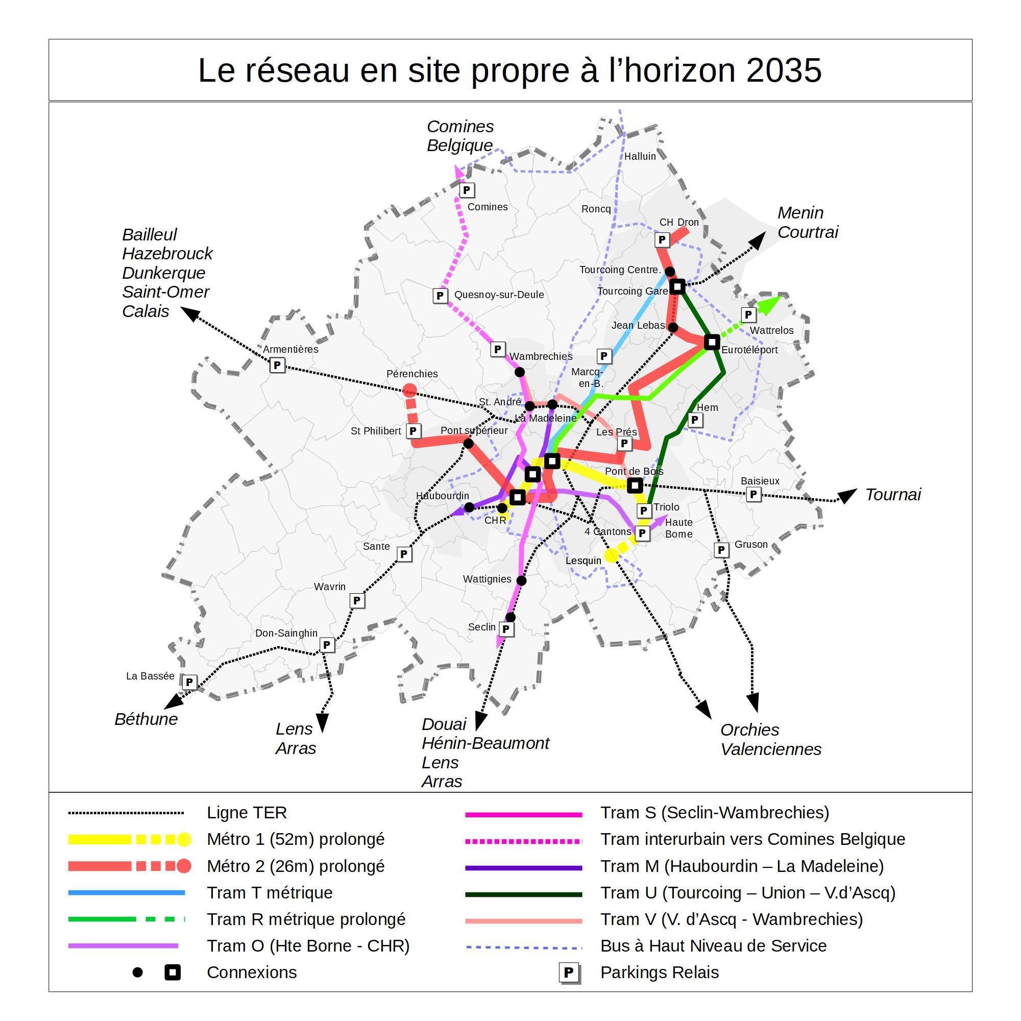 Transport-MEL-2035