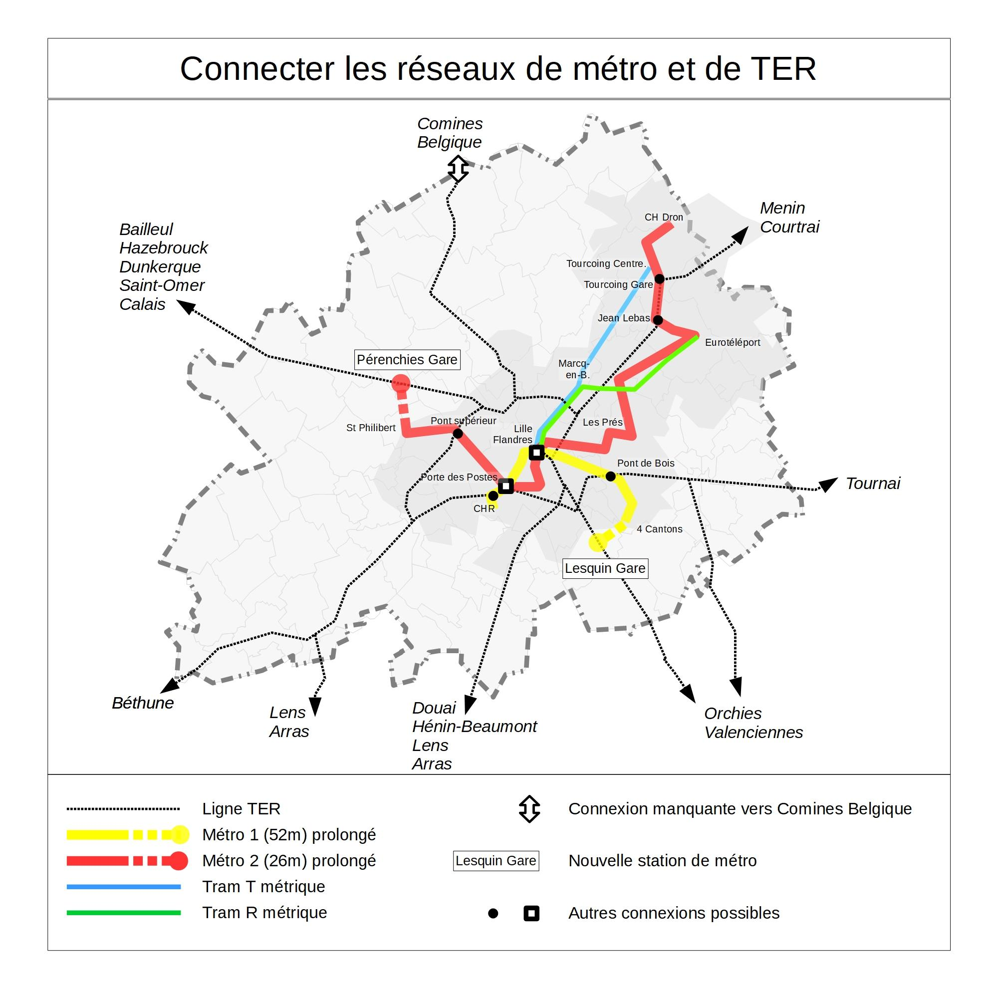 metro-TER-MEL
