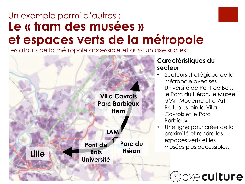 SDIT_AxeCulture_tram_musées_espaces_verts
