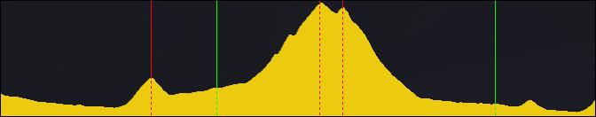 [Récit du mois *********] Menez l'équipe du Village vers les sommets ! - Page 25 181120012749925104