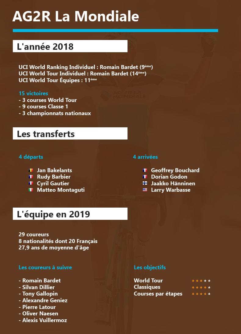 Présentation des équipes 2019 - Page 2 181221052710152259