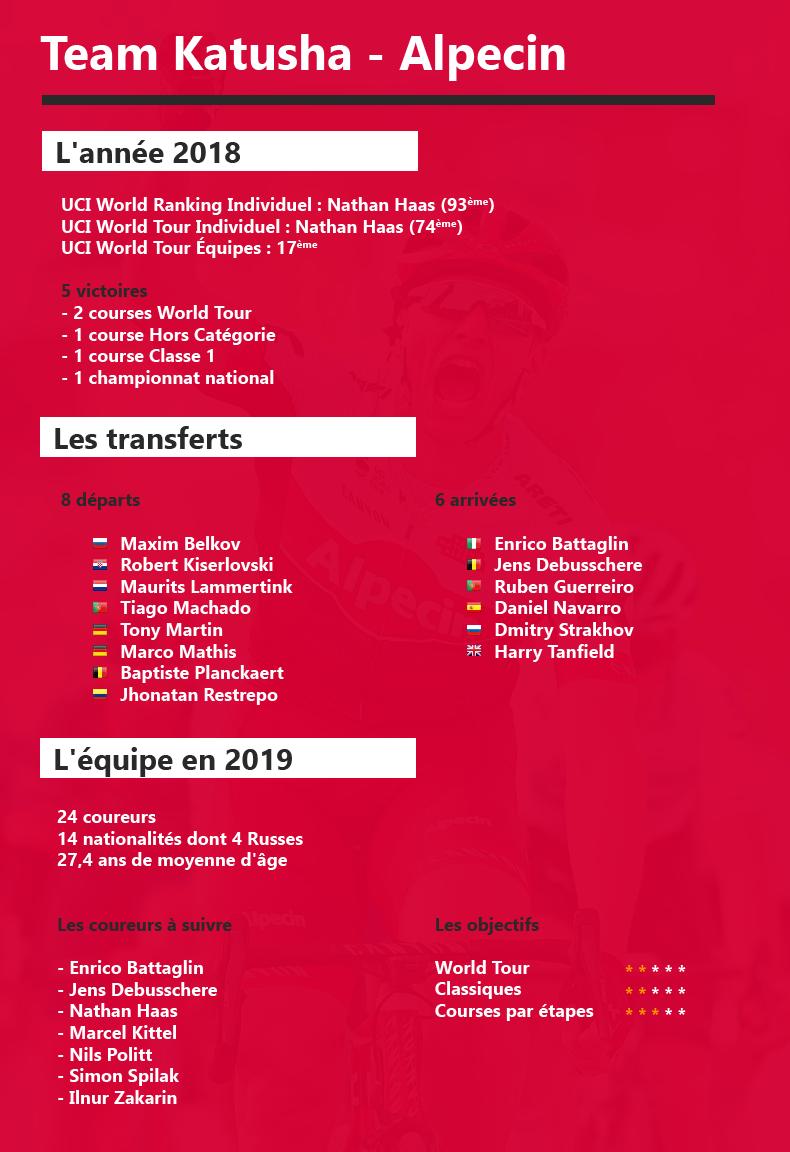 Présentation des équipes 2019 - Page 2 181224011058625579