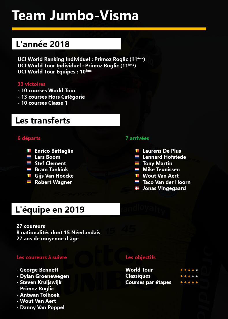 Présentation des équipes 2019 - Page 3 18122709351750126