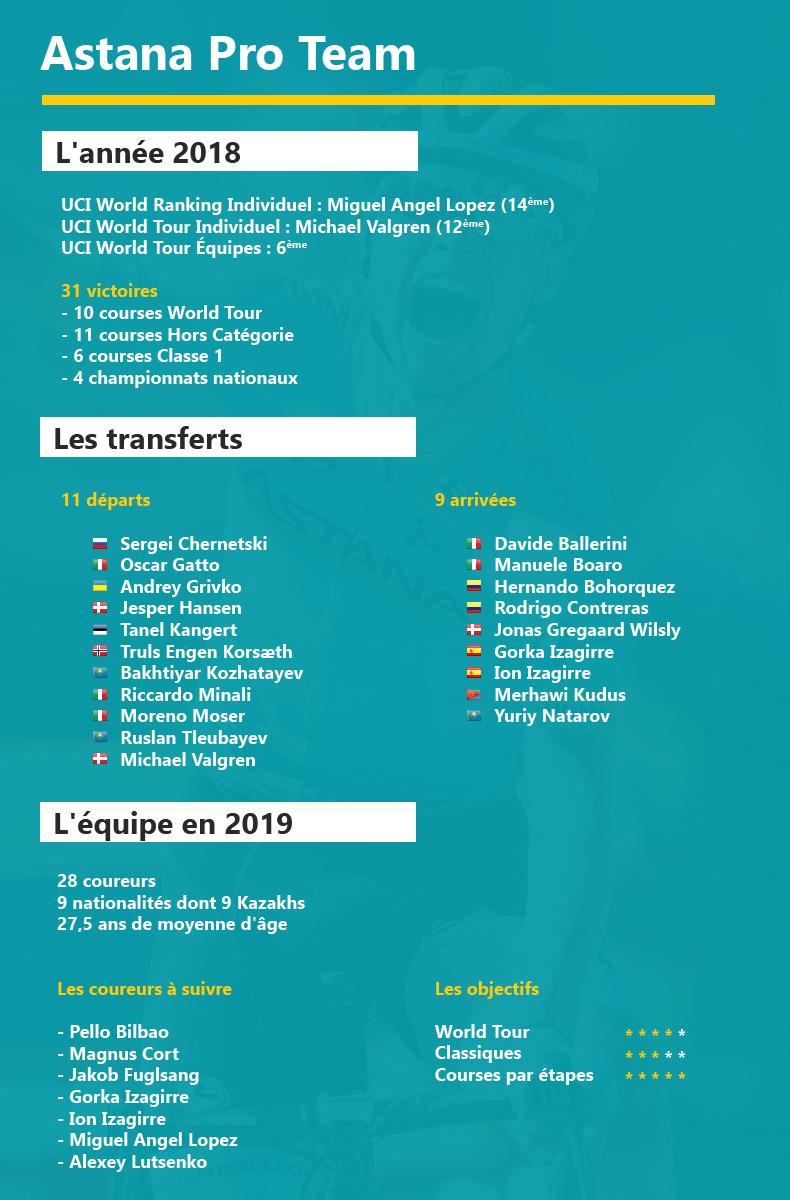 Présentation des équipes 2019 - Page 3 181229013122848043