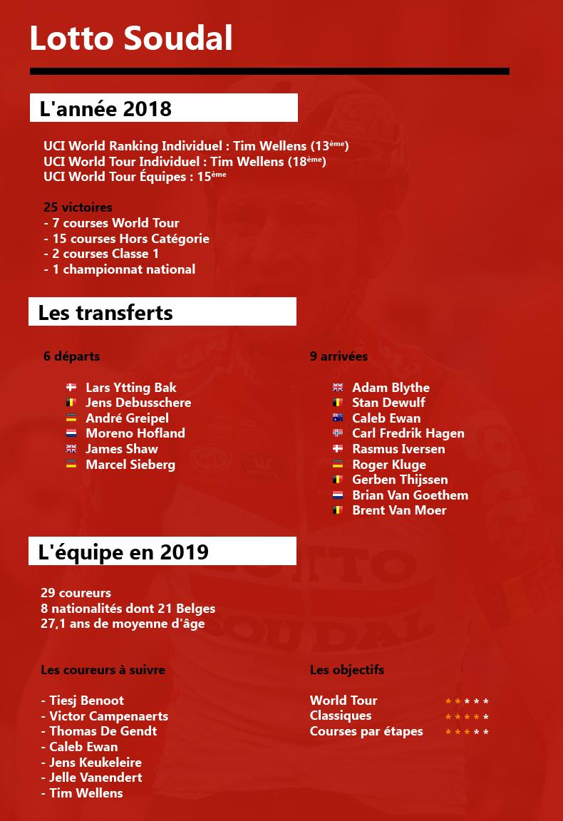 Présentation des équipes 2019 - Page 3 181231102051240152